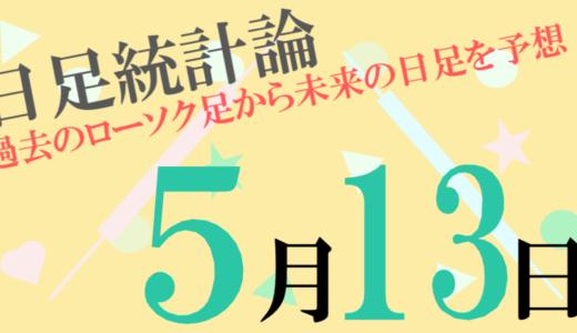 【特別公開中】為替のアノマリーを紹介します!5月13日の傾向はドル/フランの陽線確率が71%・ポンド/ドルの陰線確率が90%となっています! (日足統計アノマリー)