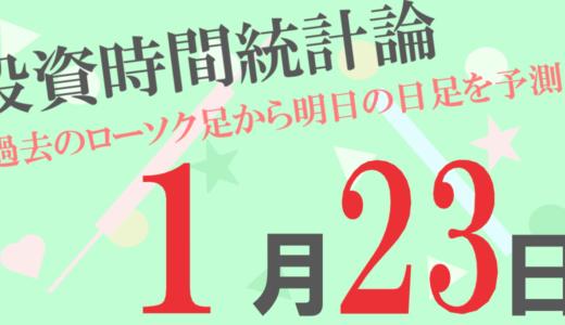 【為替時間統計論(日足)】1月23日の予報は全20通貨ペア中、最高陽線確率が74%、最高陰線確率が82%となっています!