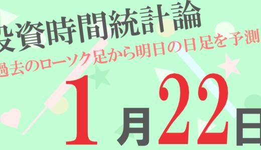 【為替時間統計論(日足)】1月22日の予報は全20通貨ペア中、最高陽線確率が67%、最高陰線確率が62%となっています!