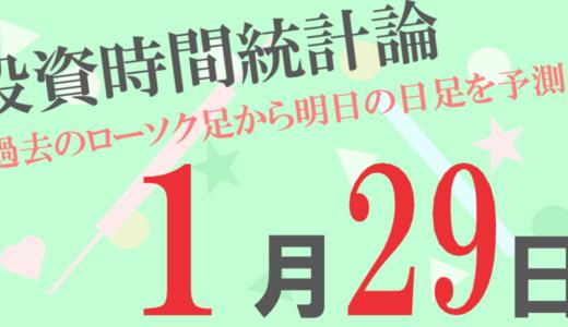 【為替時間統計論(日足)】1月29日の予報は全20通貨ペア中、最高陽線確率が71%、最高陰線確率が76%となっています!